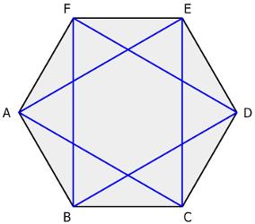 hexagon-short-diagonals
