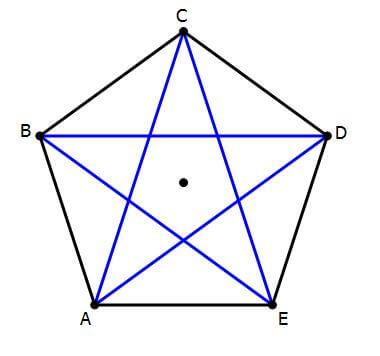 regular-pentagon-with-diagonals