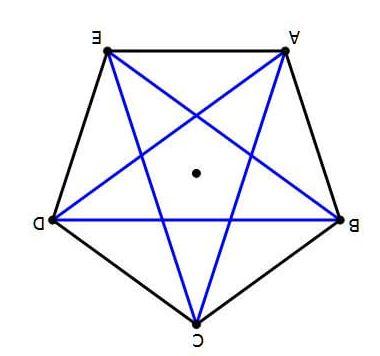 regular-pentagon-with-diagonals1